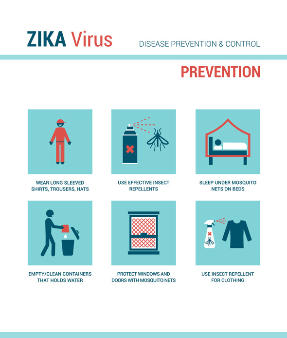 zika virus prevention